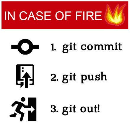Git commit; Git push