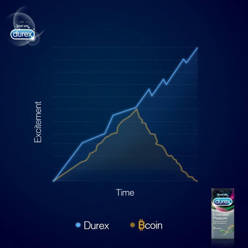 durex marketing Featuring creative durex ads, inspiring durex digital marketing campaigns, social media marketing campaigns, durex commercials and hot news.