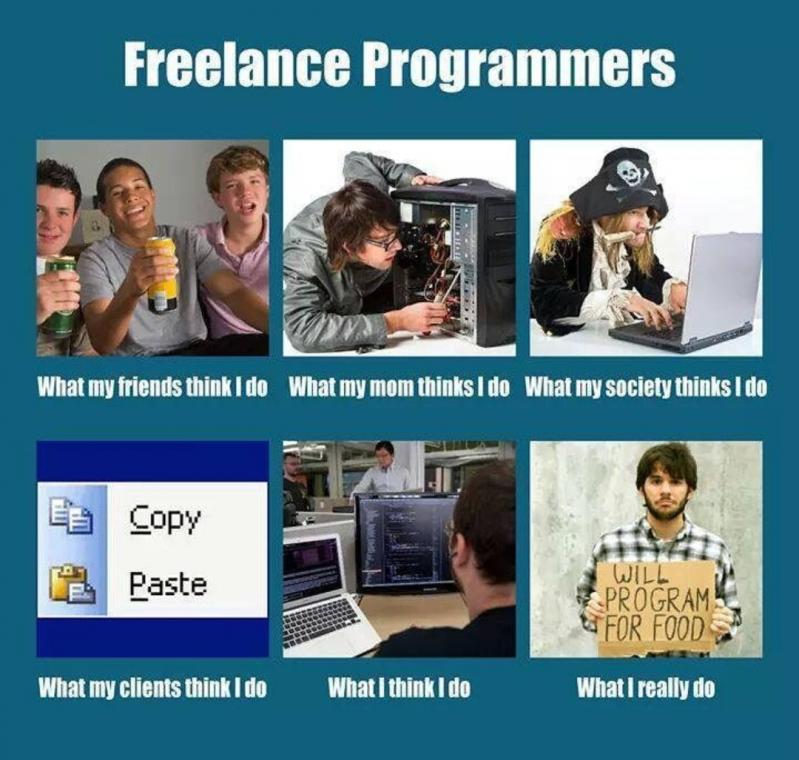 Java и фриланс sales marketing freelance