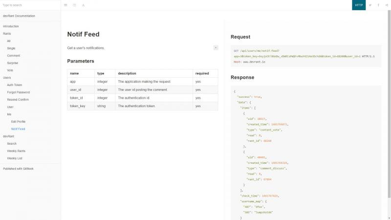 api - 18 commits later, the unofficial documentation has